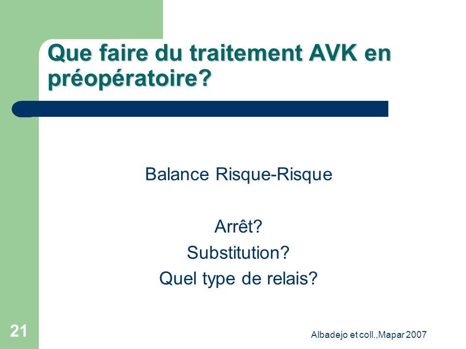 Albadejo et coll.,Mapar 2007 21 Que faire du traitement AVK en préopératoire.