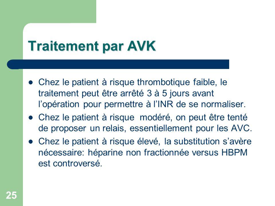 25 Chez le patient à risque thrombotique faible, le traitement peut être arrêté 3 à 5 jours avant lopération pour permettre à lINR de se normaliser.