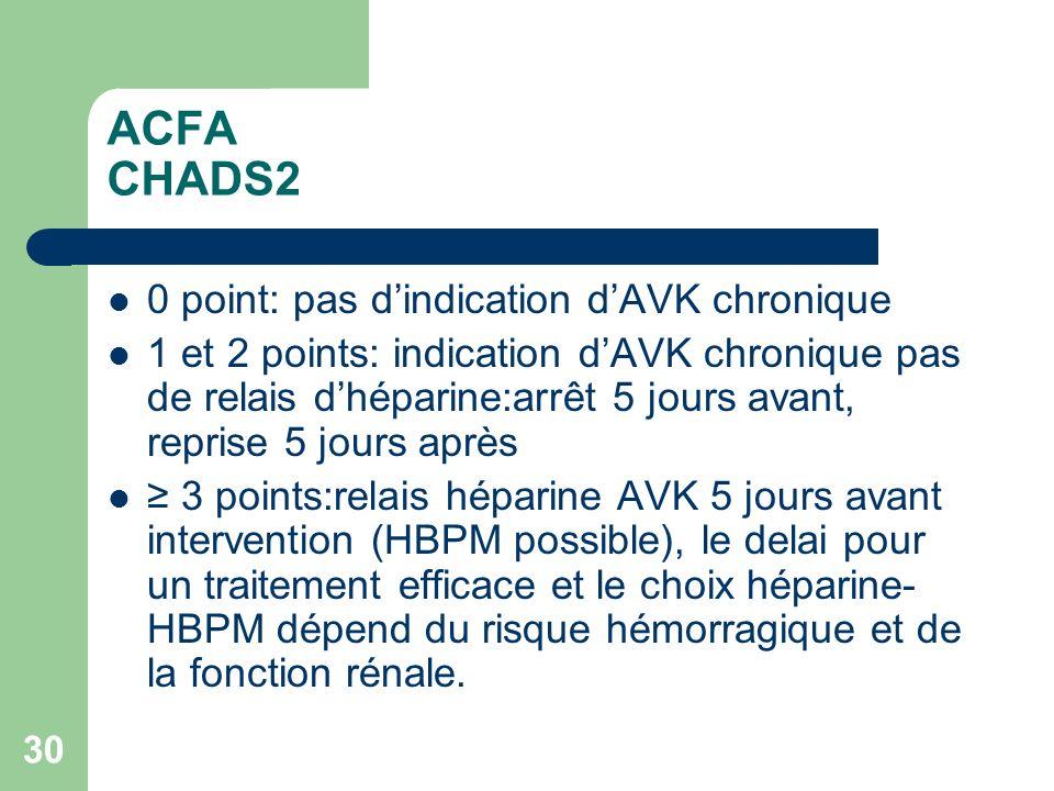 30 ACFA CHADS2 0 point: pas dindication dAVK chronique 1 et 2 points: indication dAVK chronique pas de relais dhéparine:arrêt 5 jours avant, reprise 5 jours après 3 points:relais héparine AVK 5 jours avant intervention (HBPM possible), le delai pour un traitement efficace et le choix héparine- HBPM dépend du risque hémorragique et de la fonction rénale.