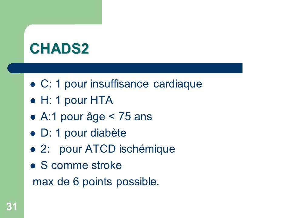 31 CHADS2 C: 1 pour insuffisance cardiaque H: 1 pour HTA A:1 pour âge < 75 ans D: 1 pour diabète 2: pour ATCD ischémique S comme stroke max de 6 points possible.