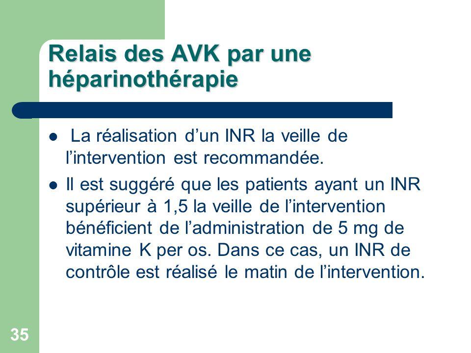 35 Relais des AVK par une héparinothérapie La réalisation dun INR la veille de lintervention est recommandée.