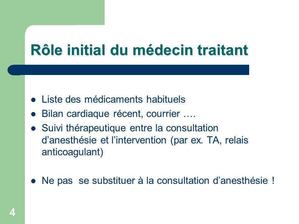 4 Rôle initial du médecin traitant Liste des médicaments habituels Bilan cardiaque récent, courrier ….