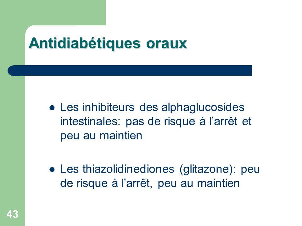 43 Antidiabétiques oraux Les inhibiteurs des alphaglucosides intestinales: pas de risque à larrêt et peu au maintien Les thiazolidinediones (glitazone): peu de risque à larrêt, peu au maintien