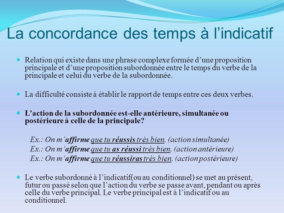 La concordance des temps à lindicatif Relation qui existe dans une phrase complexe formée dune proposition principale et dune proposition subordonnée