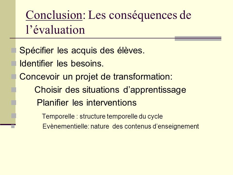Conclusion: Les conséquences de lévaluation Spécifier les acquis des élèves. Identifier les besoins. Concevoir un projet de transformation: Choisir de