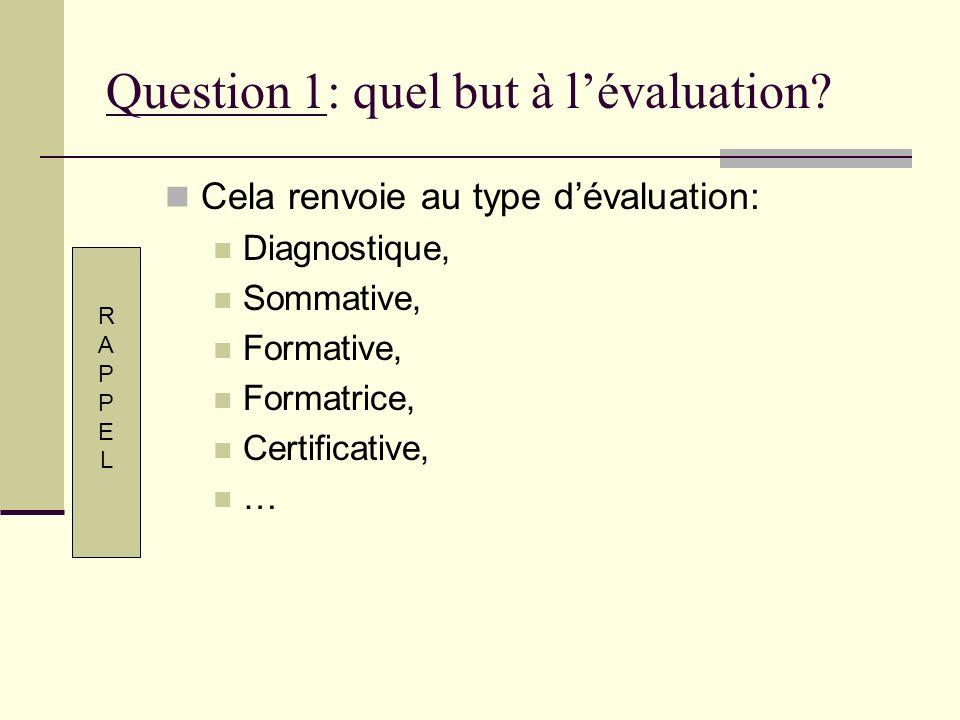 Question 1: quel but à lévaluation? Cela renvoie au type dévaluation: Diagnostique, Sommative, Formative, Formatrice, Certificative, … RAPPELRAPPEL