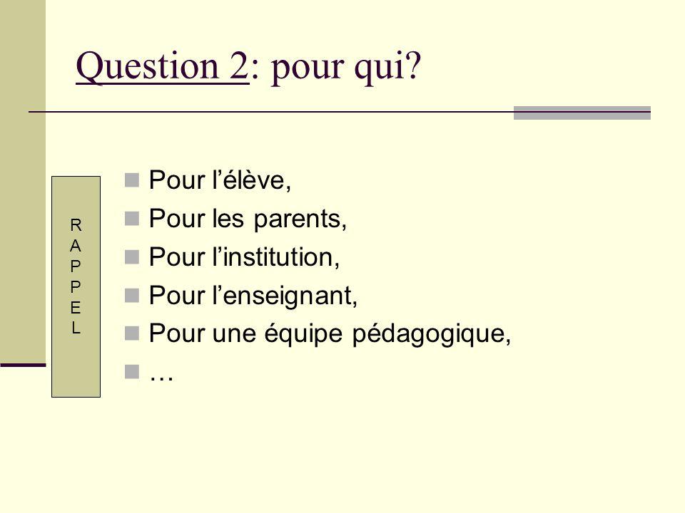 Question 2: pour qui? Pour lélève, Pour les parents, Pour linstitution, Pour lenseignant, Pour une équipe pédagogique, … RAPPELRAPPEL