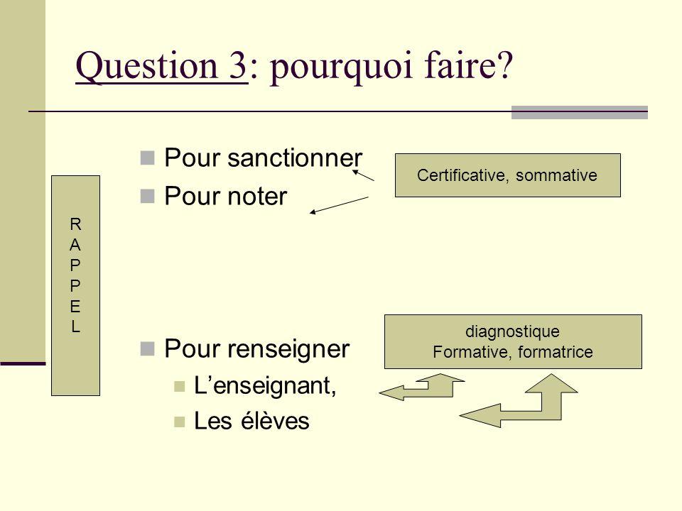 Question 3: pourquoi faire? Pour sanctionner Pour noter Pour renseigner Lenseignant, Les élèves Certificative, sommative diagnostique Formative, forma