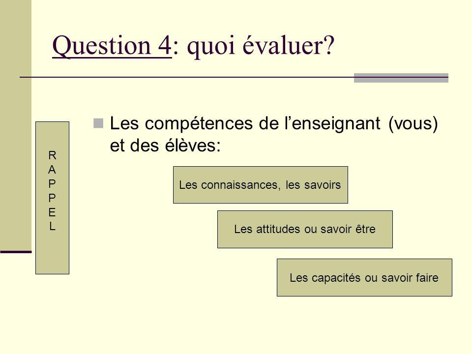 Question 4: quoi évaluer? Les compétences de lenseignant (vous) et des élèves: Les connaissances, les savoirs Les attitudes ou savoir être Les capacit