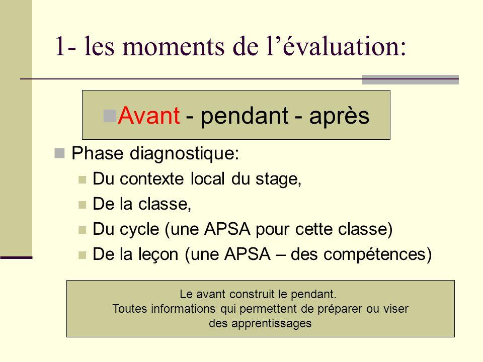 Phase diagnostique: Du contexte local du stage, De la classe, Du cycle (une APSA pour cette classe) De la leçon (une APSA – des compétences) 1- les mo