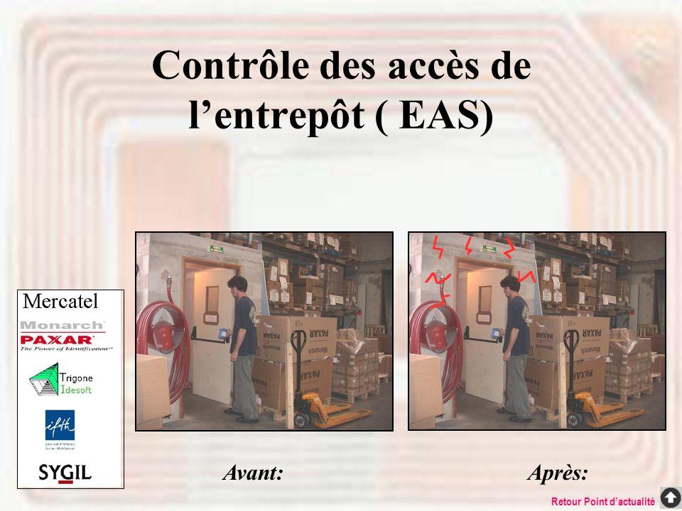 Contrôle des accès de lentrepôt ( EAS) Avant: Après: Retour Point dactualité