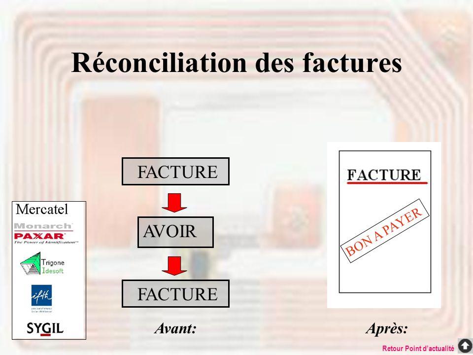 Réconciliation des factures Avant: Après: FACTURE AVOIR BON A PAYER Retour Point dactualité