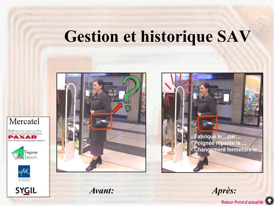 Gestion et historique SAV Avant: Après: Retour Point dactualité