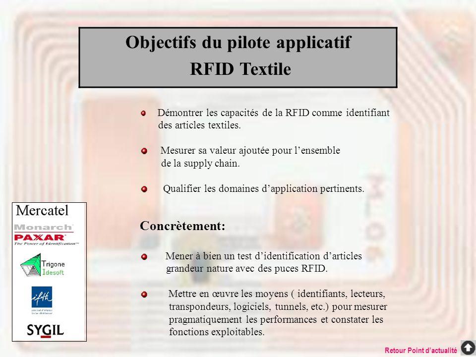 Objectifs du pilote applicatif RFID Textile Démontrer les capacités de la RFID comme identifiant des articles textiles.