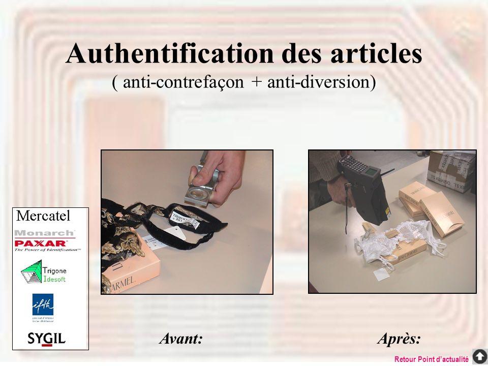 Authentification des articles ( anti-contrefaçon + anti-diversion) Avant: Après: Retour Point dactualité