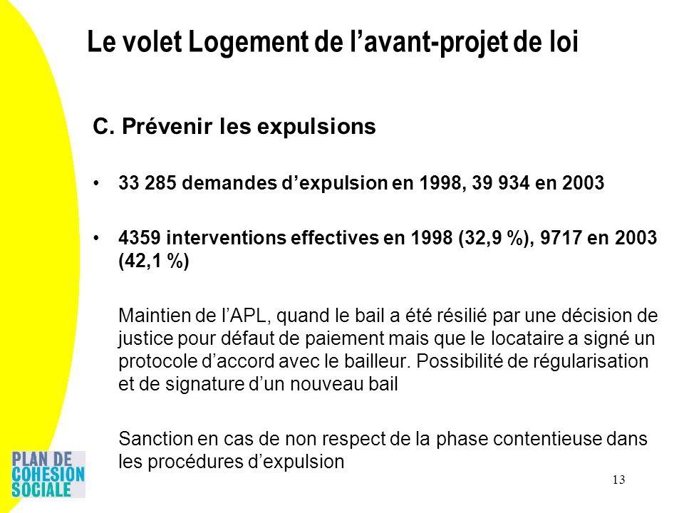 13 C. Prévenir les expulsions 33 285 demandes dexpulsion en 1998, 39 934 en 2003 4359 interventions effectives en 1998 (32,9 %), 9717 en 2003 (42,1 %)
