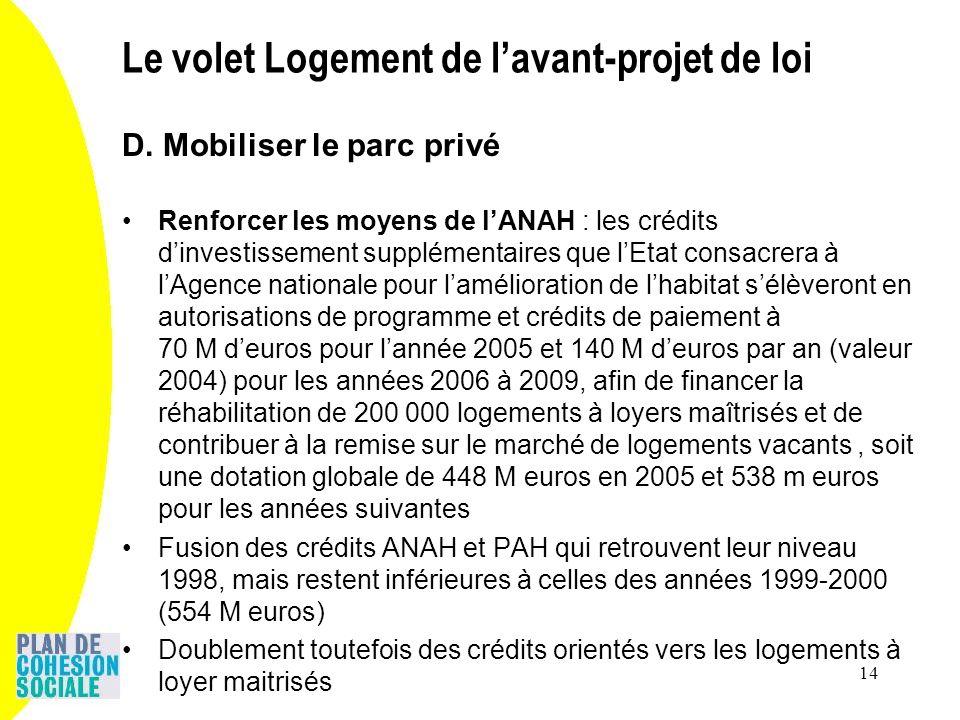 14 D. Mobiliser le parc privé Renforcer les moyens de lANAH : les crédits dinvestissement supplémentaires que lEtat consacrera à lAgence nationale pou