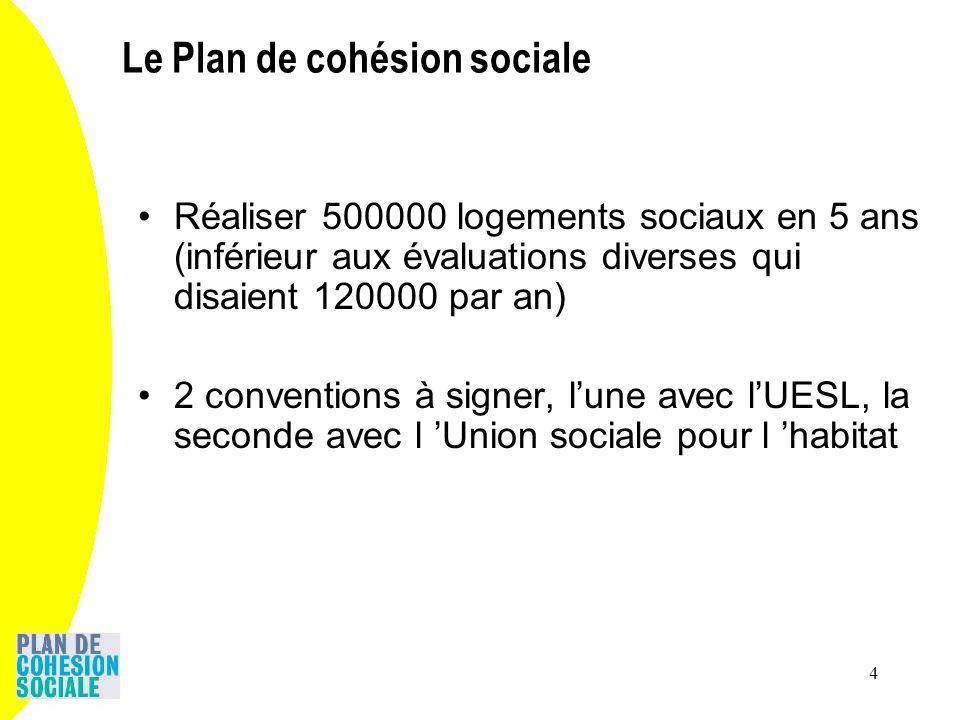 4 Réaliser 500000 logements sociaux en 5 ans (inférieur aux évaluations diverses qui disaient 120000 par an) 2 conventions à signer, lune avec lUESL, la seconde avec l Union sociale pour l habitat Le Plan de cohésion sociale
