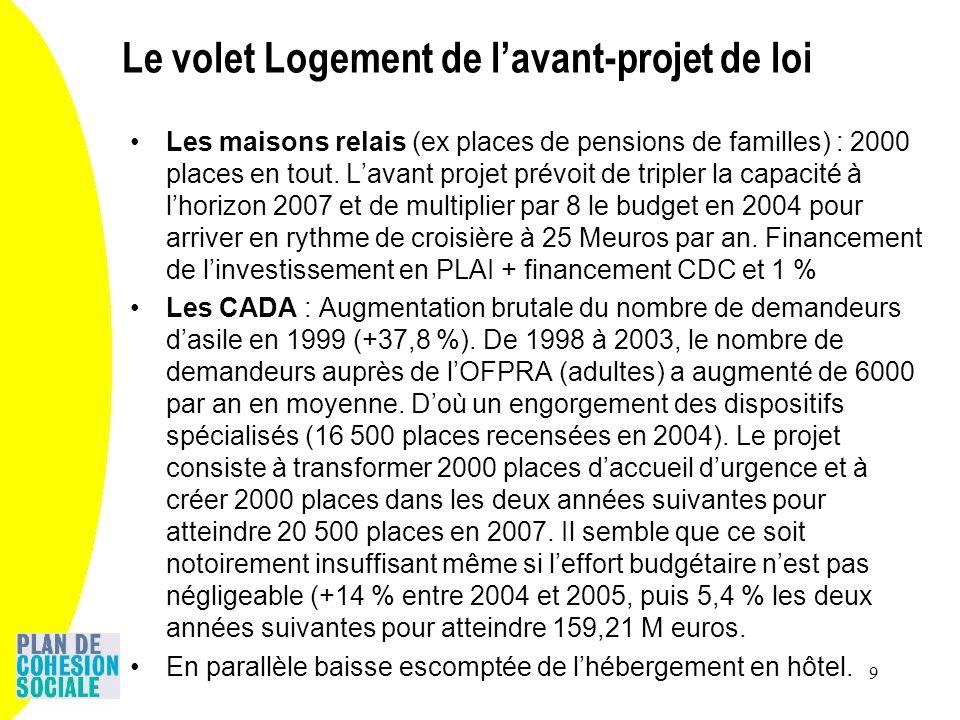 9 Les maisons relais (ex places de pensions de familles) : 2000 places en tout. Lavant projet prévoit de tripler la capacité à lhorizon 2007 et de mul