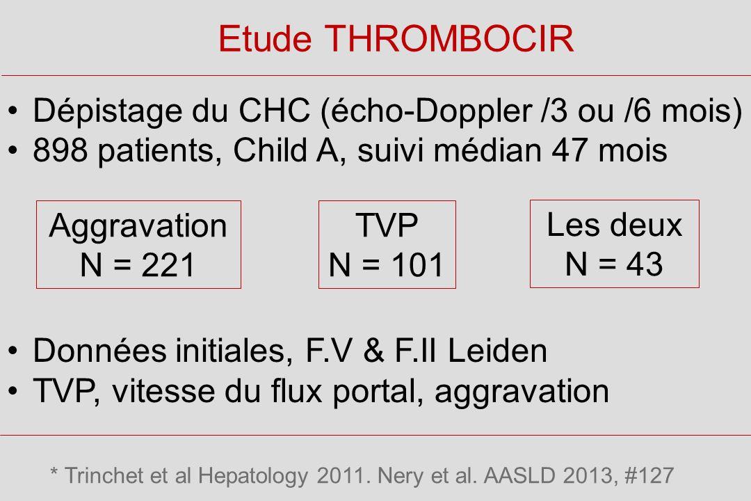 Dépistage du CHC (écho-Doppler /3 ou /6 mois) 898 patients, Child A, suivi médian 47 mois Données initiales, F.V & F.II Leiden TVP, vitesse du flux portal, aggravation Etude THROMBOCIR Aggravation N = 221 TVP N = 101 Les deux N = 43 * Trinchet et al Hepatology 2011.