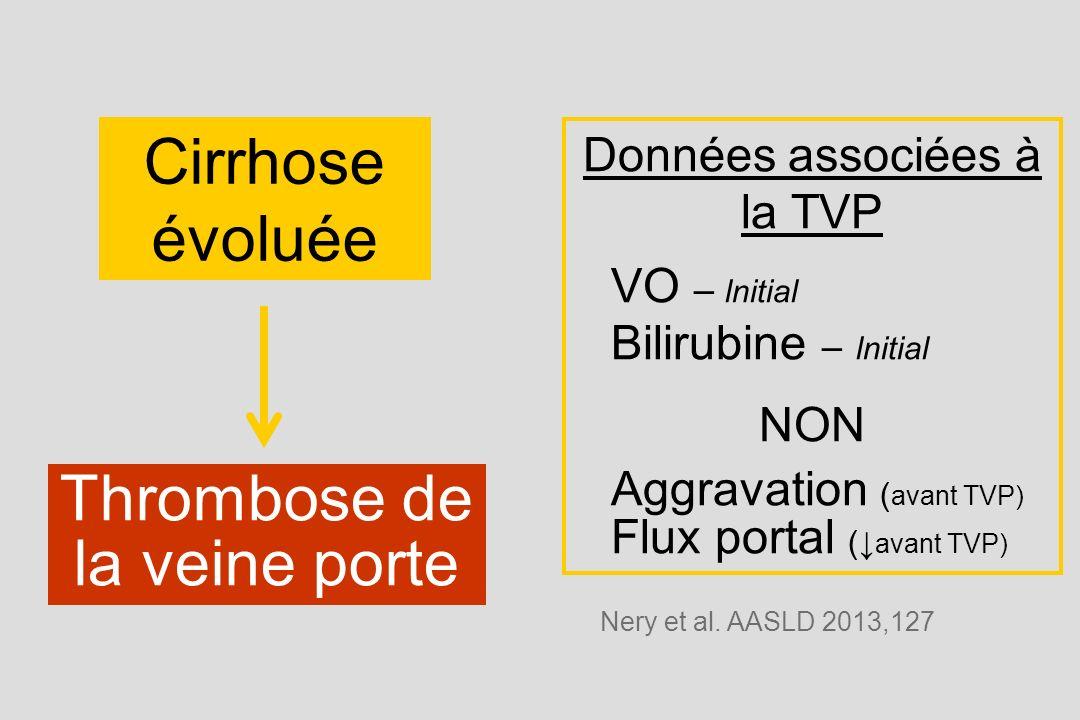 Données associées à la TVP VO – lnitial Bilirubine – lnitial NON Aggravation ( avant TVP) Flux portal ( avant TVP) Nery et al.