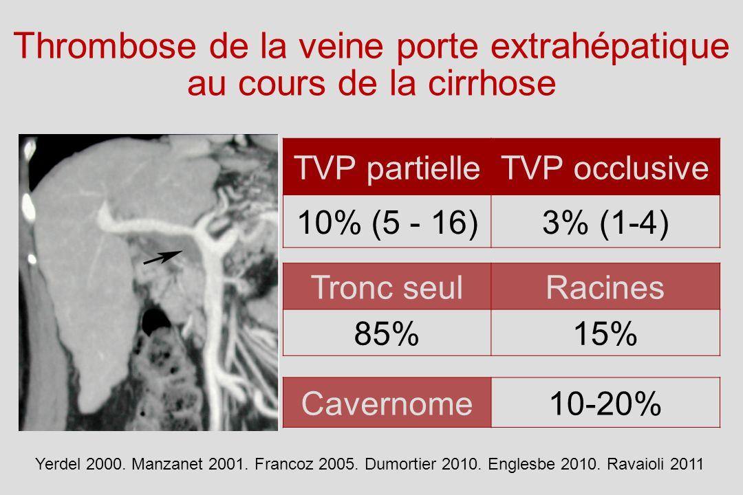 Thrombose de la veine porte extrahépatique au cours de la cirrhose TVP partielleTVP occlusive 10% (5 - 16)3% (1-4) Yerdel 2000.