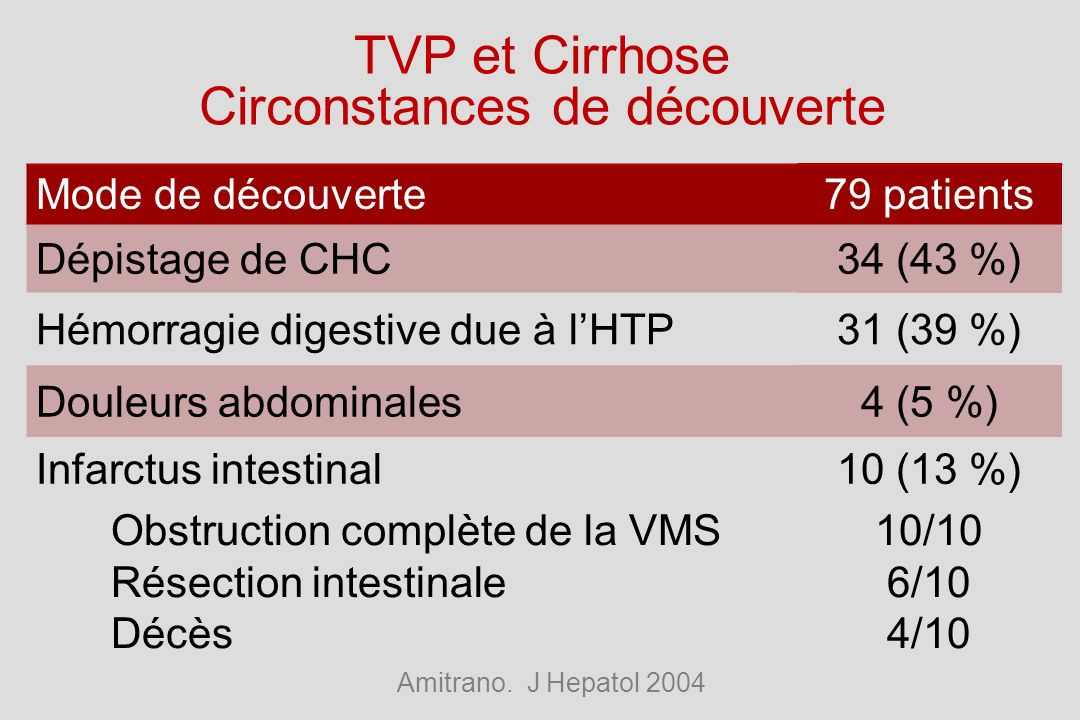 TVP et Cirrhose Circonstances de découverte Amitrano.