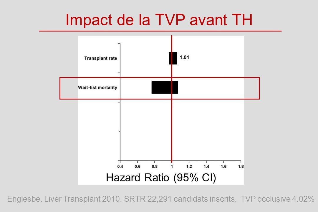 Impact de la TVP avant TH Englesbe.Liver Transplant 2010.