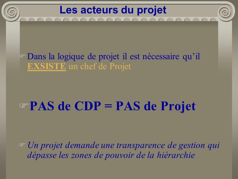 Dans la logique de projet il est nécessaire quil EXSISTE un chef de Projet PAS de CDP = PAS de Projet Un projet demande une transparence de gestion qu
