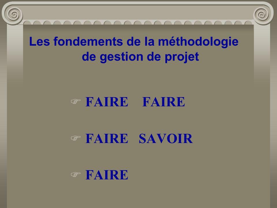 FAIRE FAIRE FAIRE SAVOIR FAIRE Les fondements de la méthodologie de gestion de projet