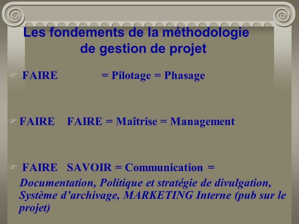 FAIRE = Pilotage = Phasage FAIRE FAIRE = Maîtrise = Management FAIRE SAVOIR = Communication = Documentation, Politique et stratégie de divulgation, Sy