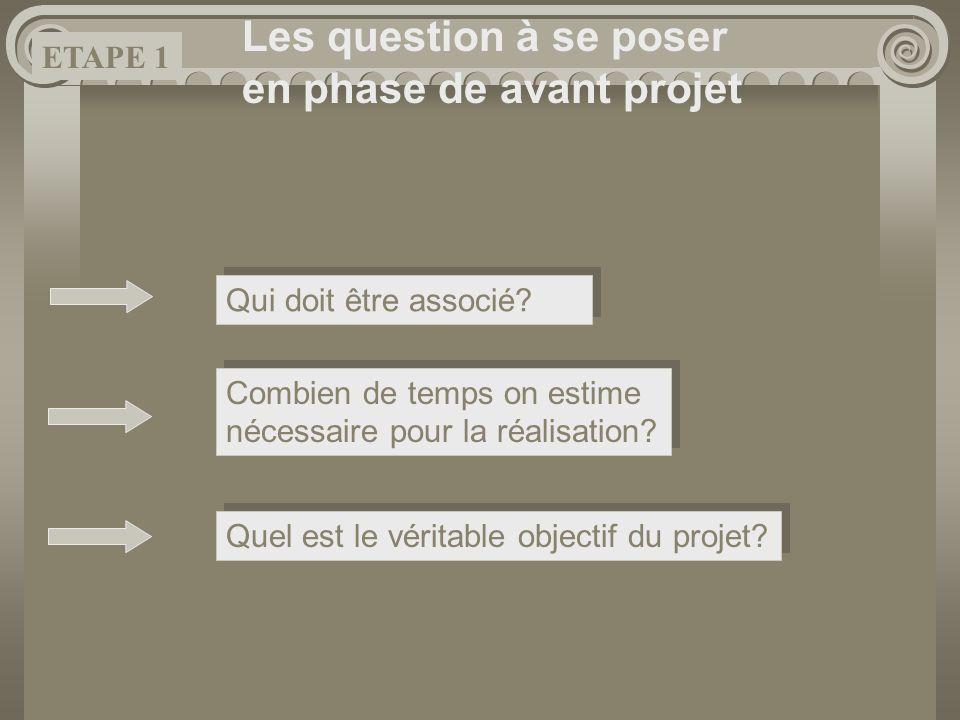 Les question à se poser en phase de avant projet Qui doit être associé? Combien de temps on estime nécessaire pour la réalisation? Combien de temps on