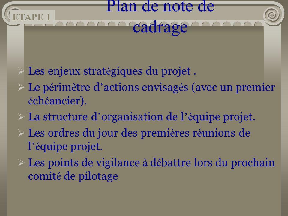 Plan de note de cadrage Les enjeux strat é giques du projet. Le p é rim è tre d actions envisag é s (avec un premier é ch é ancier). La structure d or