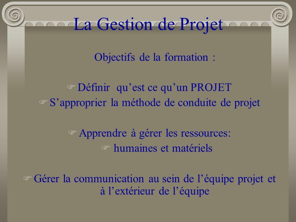 La Gestion de Projet Objectifs de la formation : Définir quest ce quun PROJET Sapproprier la méthode de conduite de projet Apprendre à gérer les resso