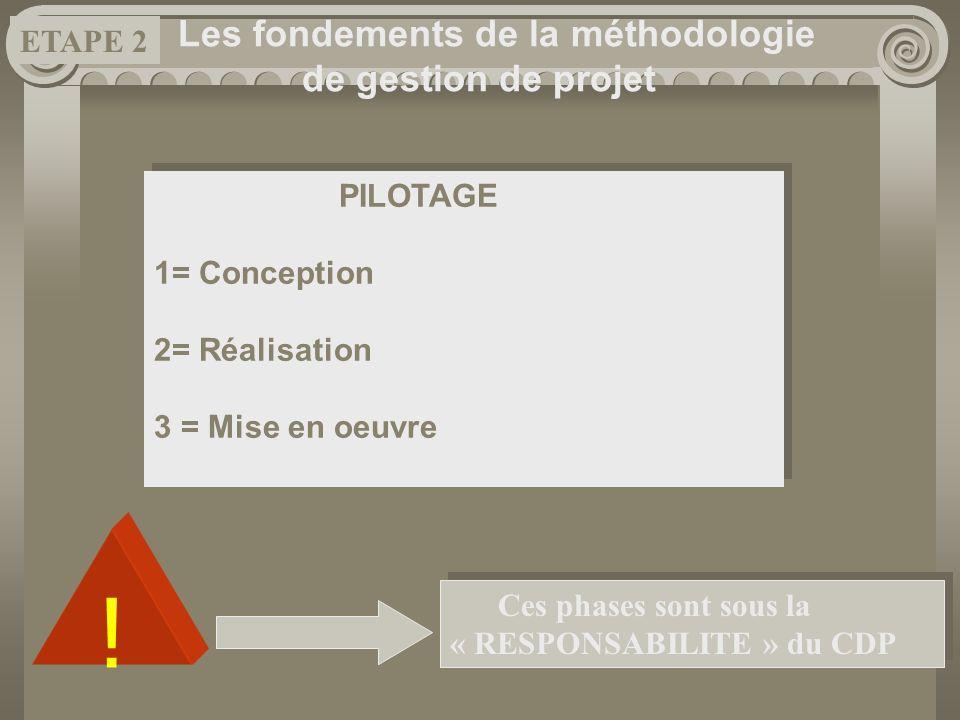 Les fondements de la méthodologie de gestion de projet PILOTAGE 1= Conception 2= Réalisation 3 = Mise en oeuvre PILOTAGE 1= Conception 2= Réalisation