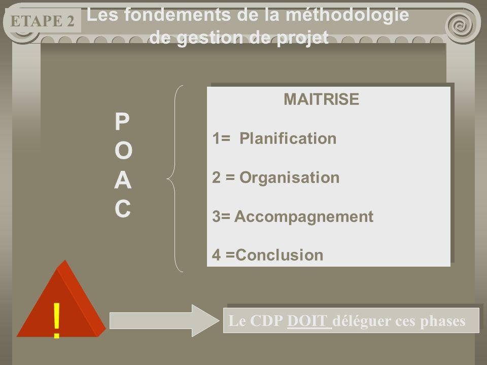 Les fondements de la méthodologie de gestion de projet MAITRISE 1= Planification 2 = Organisation 3= Accompagnement 4 =Conclusion MAITRISE 1= Planific