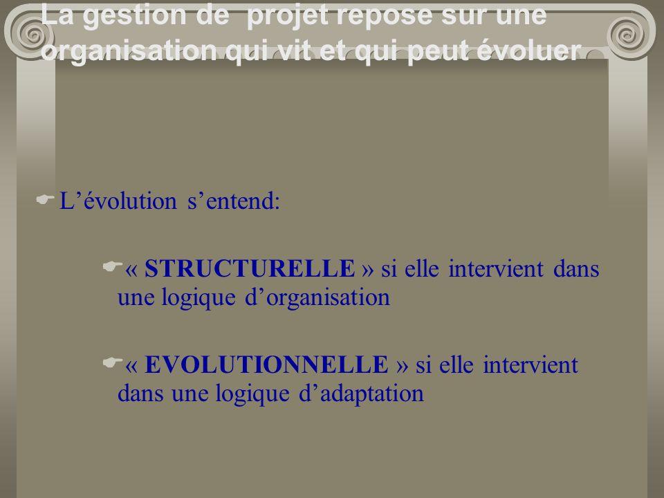 Lévolution sentend: « STRUCTURELLE » si elle intervient dans une logique dorganisation « EVOLUTIONNELLE » si elle intervient dans une logique dadaptat