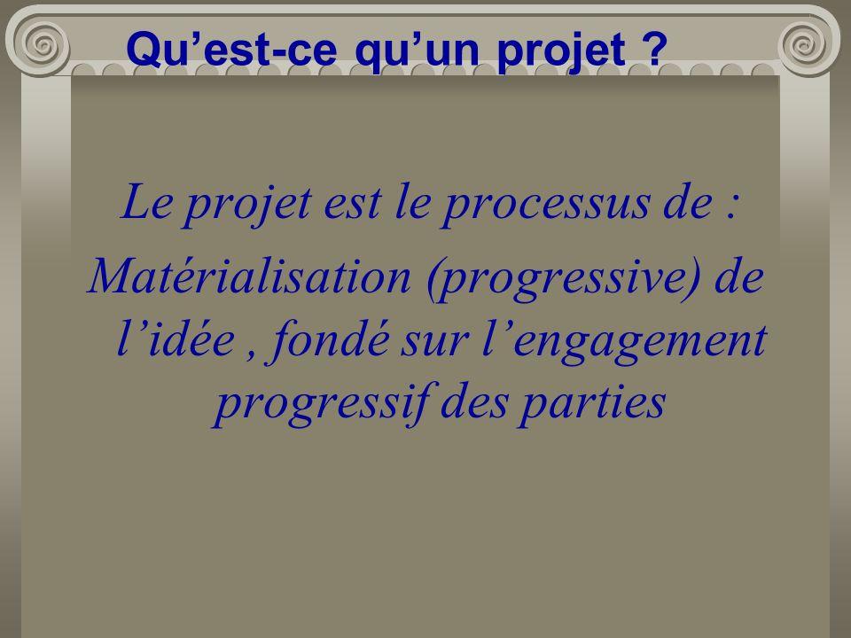 Le projet est le processus de : Matérialisation (progressive) de lidée, fondé sur lengagement progressif des parties Quest-ce quun projet ?
