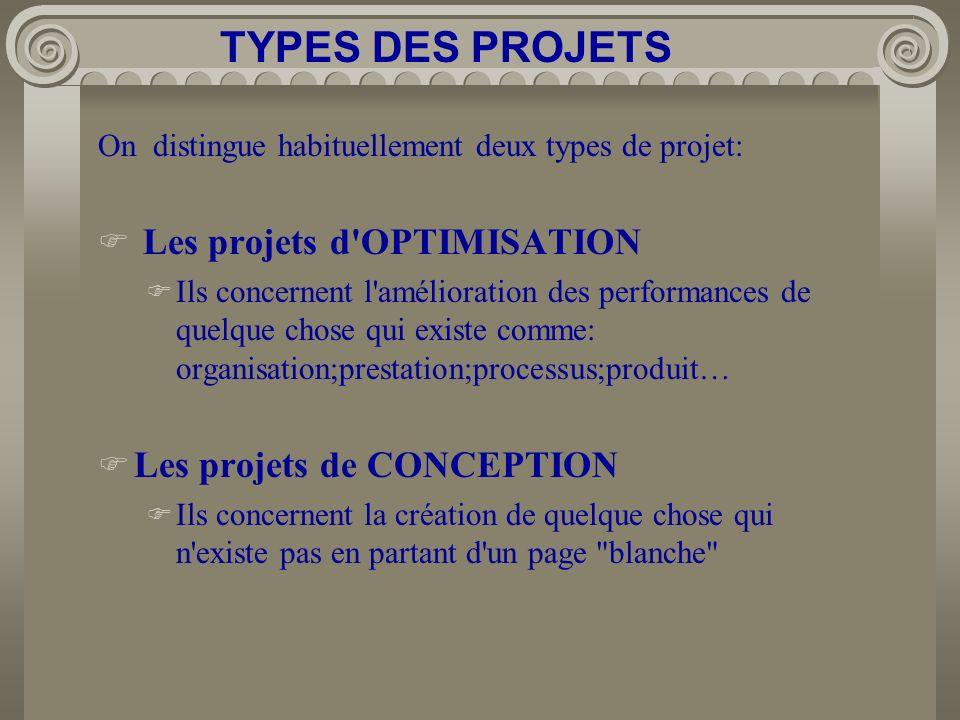 On distingue habituellement deux types de projet: Les projets d'OPTIMISATION Ils concernent l'amélioration des performances de quelque chose qui exist