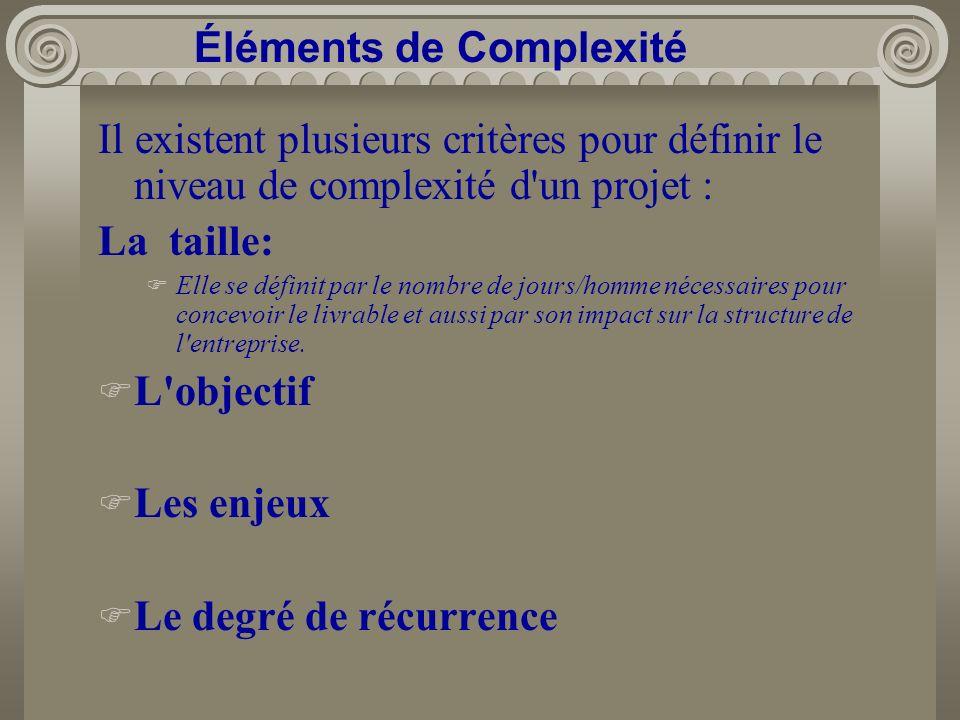 Il existent plusieurs critères pour définir le niveau de complexité d'un projet : La taille: Elle se définit par le nombre de jours/homme nécessaires