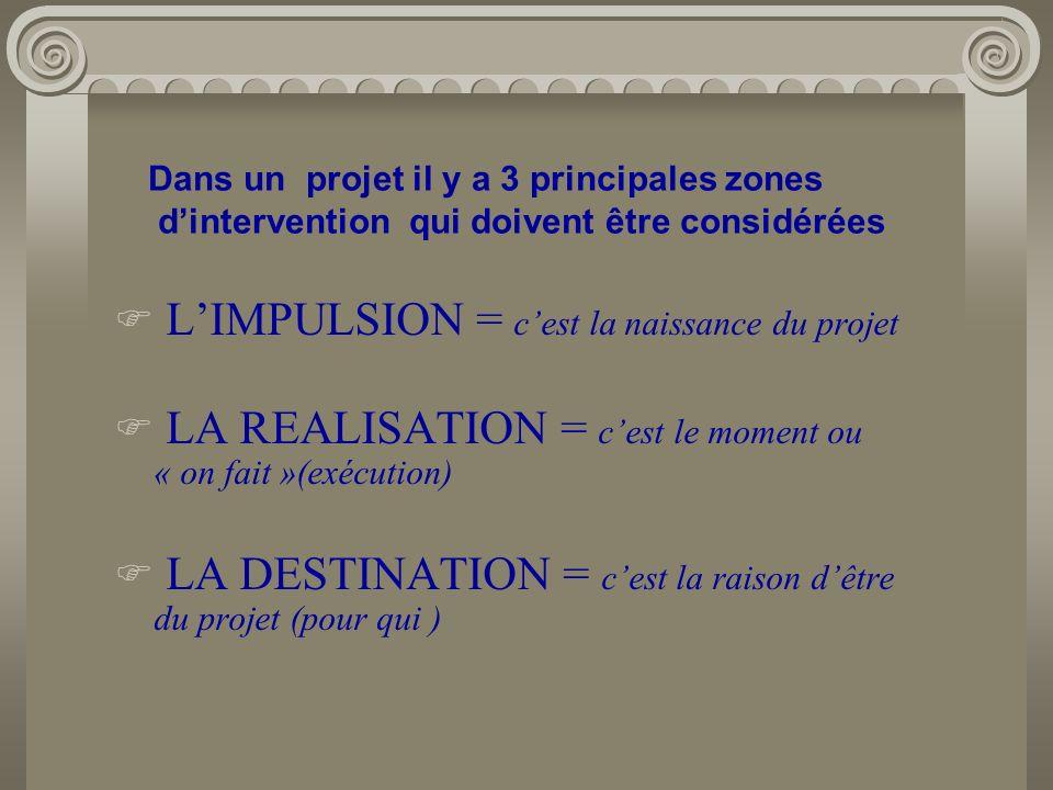 LIMPULSION = cest la naissance du projet LA REALISATION = cest le moment ou « on fait »(exécution) LA DESTINATION = cest la raison dêtre du projet (po