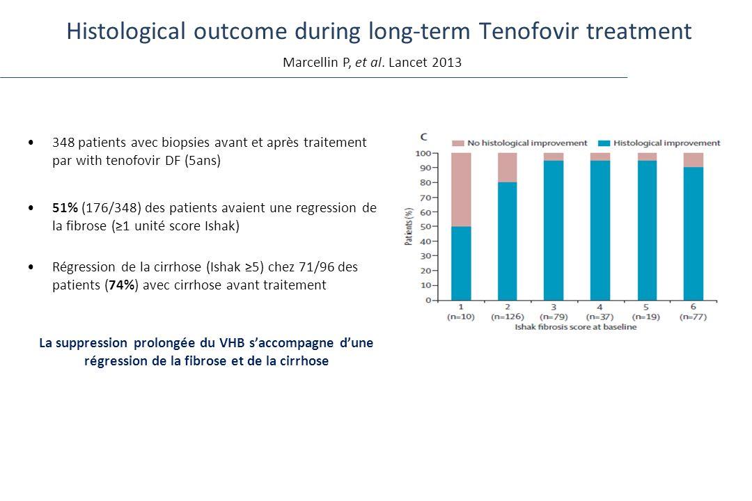Histological outcome during long-term Tenofovir treatment Marcellin P, et al. Lancet 2013 348 patients avec biopsies avant et après traitement par wit