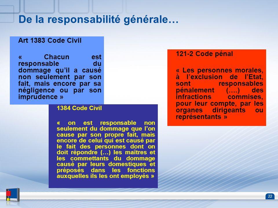 22 De la responsabilité générale… Art 1383 Code Civil « Chacun est responsable du dommage quil a causé non seulement par son fait, mais encore par sa
