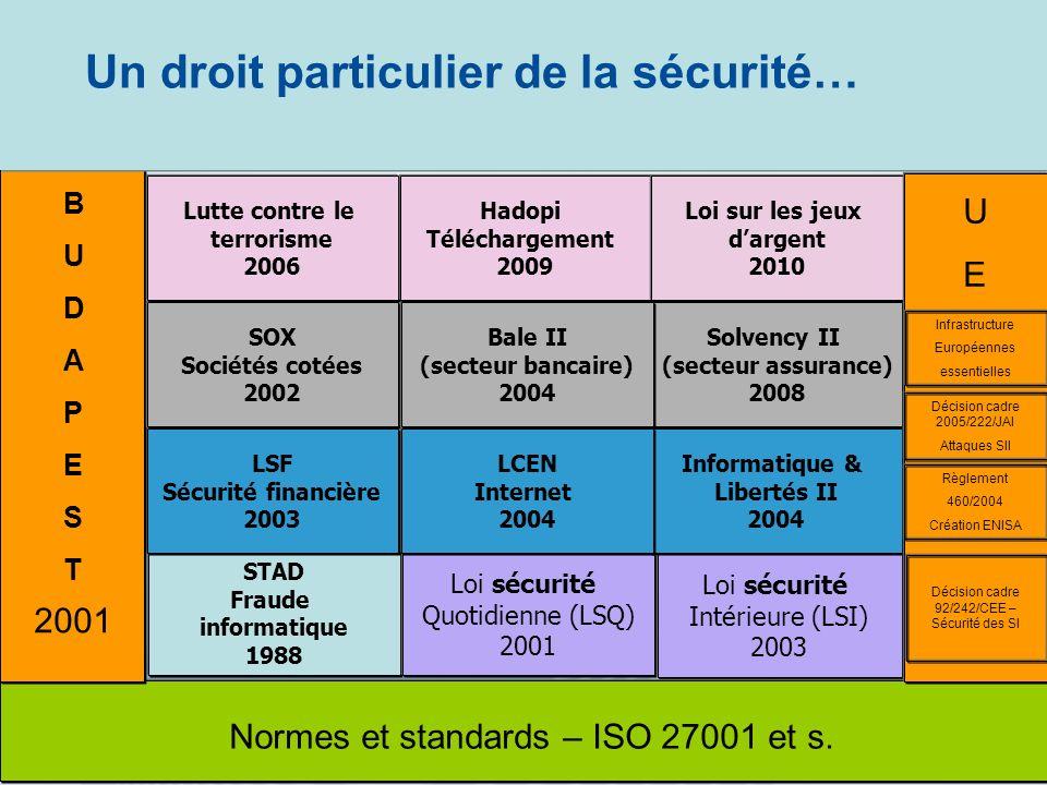 23 STAD Fraude informatique 1988 Loi sécurité Quotidienne (LSQ) 2001 Loi sécurité Intérieure (LSI) 2003 Informatique & Libertés II 2004 LCEN Internet