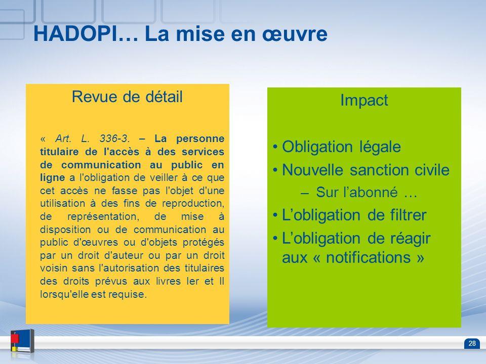 28 HADOPI… La mise en œuvre Revue de détail « Art. L. 336-3. – La personne titulaire de l'accès à des services de communication au public en ligne a l