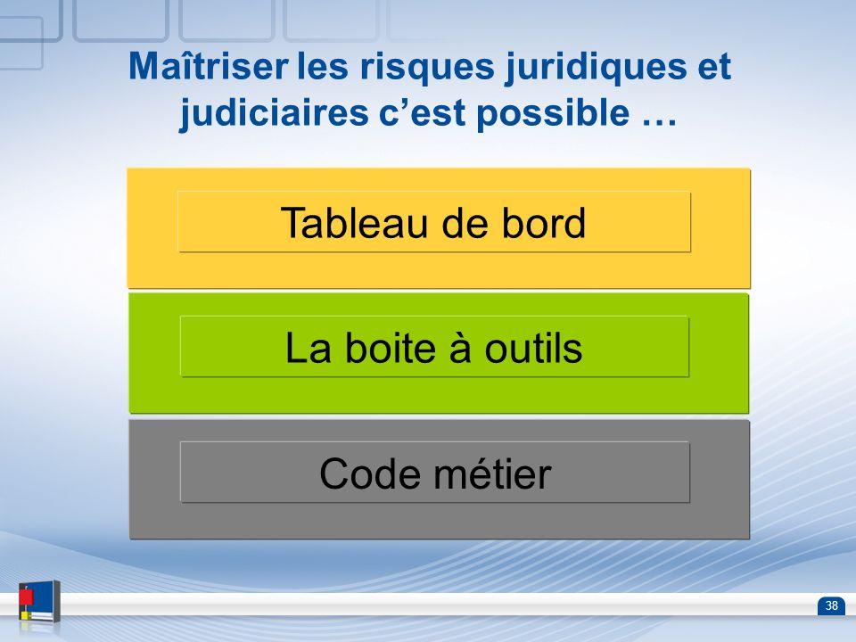 38 Maîtriser les risques juridiques et judiciaires cest possible … Code métierTableau de bordLa boite à outils