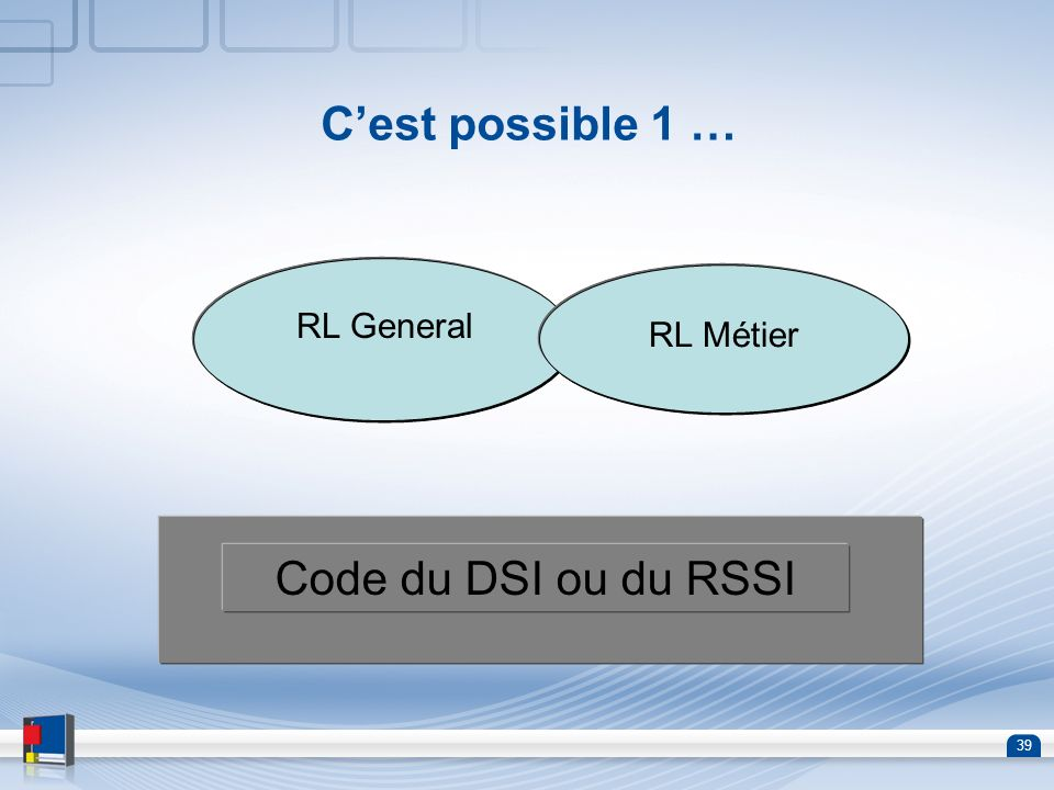 39 Cest possible 1 … Code du DSI ou du RSSI RL General RL Métier