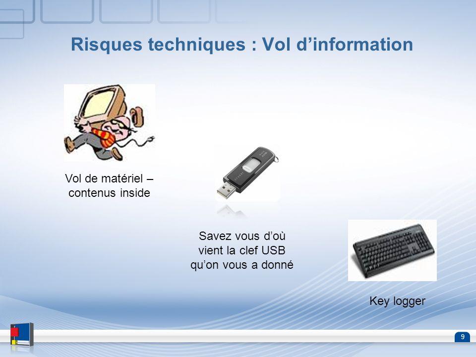 9 Risques techniques : Vol dinformation Vol de matériel – contenus inside Key logger Savez vous doù vient la clef USB quon vous a donné