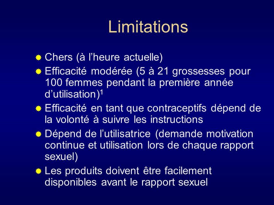 * On déplore un certain taux déchecs de pose, oscillant entre 8,6 % et 15 % * Il faut y ajouter les déplacements secondaires (intra- abdominal ou intra-vaginal).