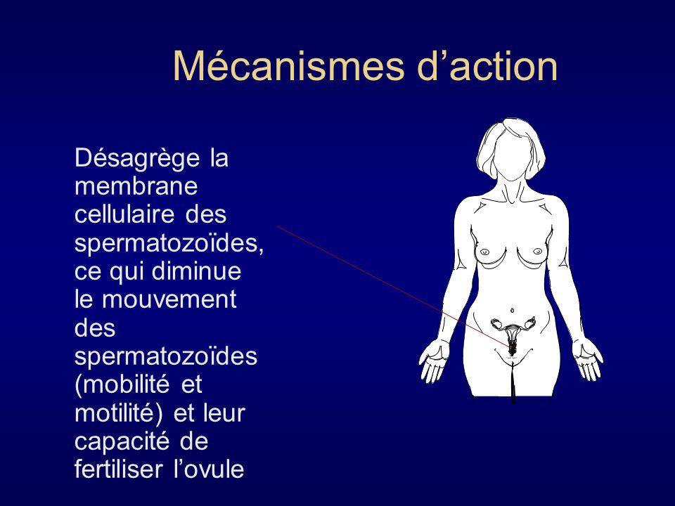 Contraception hormonale En présence dallaitement maternel